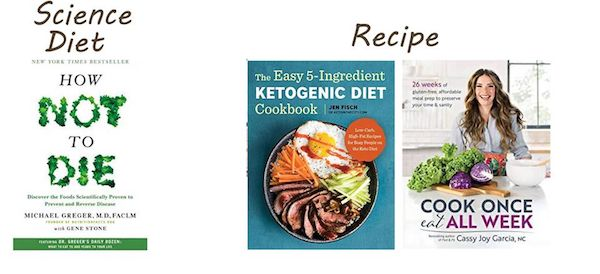 Photos of different diet books